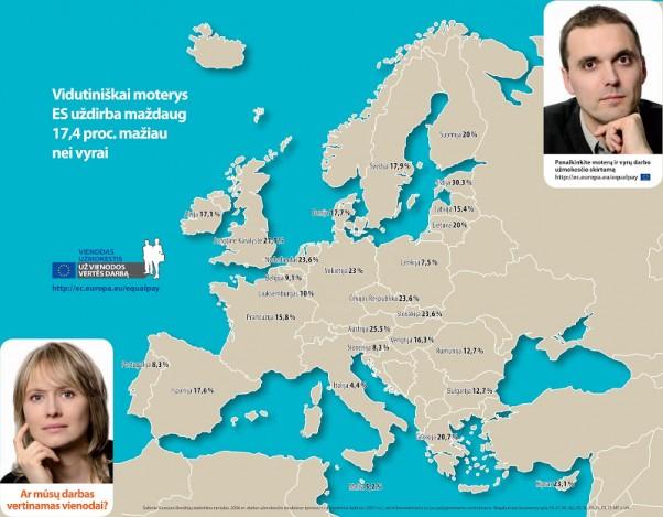 Europos vidutiniai atlyginimai