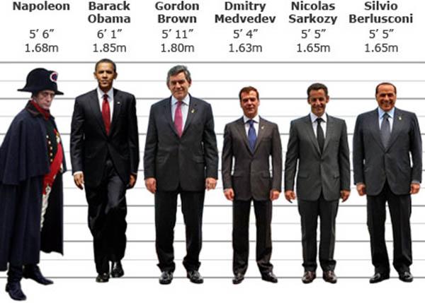 Kaip atrodyti aukštesniam?